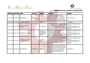 Observatori Social - Consell Comarcal de la Segarra