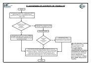 FLUXOGRAMA DE ACIDENTE DE TRABALHO