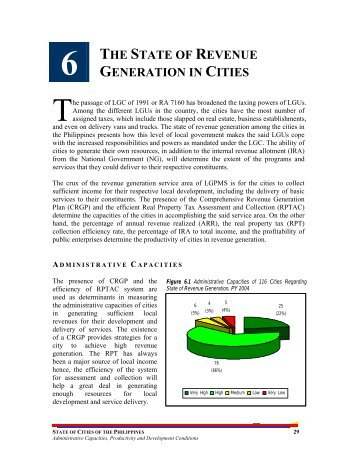Chapter 6: The State of Revenue Generation in Cities - LGRC DILG 10