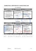 Wing chun pdf - Page 4