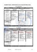 Wing chun pdf - Page 5