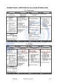 Wing chun pdf - Page 6