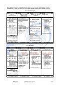 Wing chun pdf - Page 7