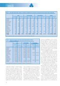 numero 2.qxd - Assilea - Page 6