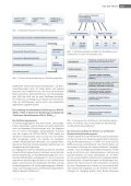 Wundheilung - DGfW-Akademie - Seite 7