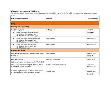 NOO work programme 2009/2010 Data - National Obesity Observatory
