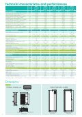 Technical sheet - Atlantic-comfort.com - Page 4