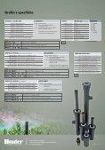 PRO-SPRAY - Hunter Industries - Page 6