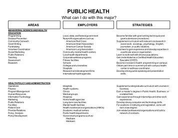 PUBLIC HEALTH - Lee University