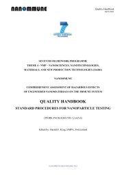 quality handbook - standard procedures for  nanoparticle testing