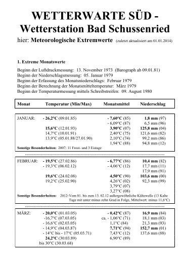 Extremwerte - Tages- und Monatswerte - Wetterwarte Süd