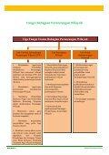 Kronologi Bahagian Perancangan Wilayah - Page 7