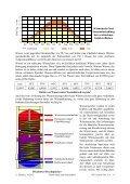 5. Thermische Solaranlagen - FB E+I: Home - Page 4