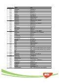 Sodexo átvevőhelyek (pdf, 217 kB) - Mol - Page 3