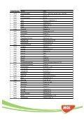 Sodexo átvevőhelyek (pdf, 217 kB) - Mol - Page 4