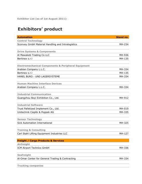 MHME11 Exhibitor List Online - Materials-handling-dubai com