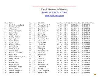 9/30/12 Wineglass Half Marathon Results by: Auyer ... - Auyertiming