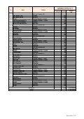 direktorat jenderal cipta karya kementerian pekerjaan umum - P2KP - Page 5