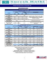 1 Dewan Housing Finance Corporation Ltd. - Rrfinance.com