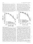 Cardiovascular effects of 1,8-cineole, a terpenoid oxide present in ... - Page 4