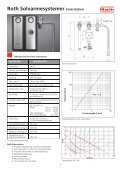 Roth solvarmesystemer, montering, drift og vedligeholdelse - Page 5