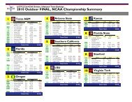 NCAA Summary - USTFCCCA