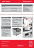 Induction Range, Boiling Tables and Boiling Tops - Page 4