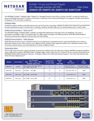 ProSafe® 12-port and 24-port Gigabit L2+ Managed Switches with ...