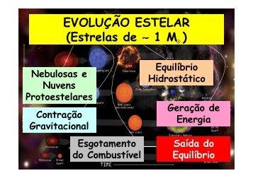 (Microsoft PowerPoint - EVOLU\307\303O ESTELAR 3 ... - UNEMAT