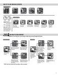 PS-73i/SB-83i Manual - Fellowes - Page 4
