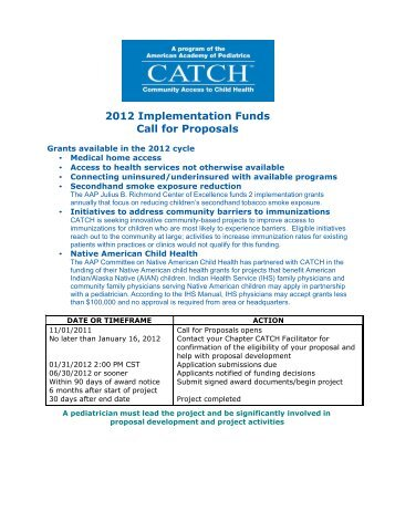 2012 Implementation Funds Call for Proposals - American Academy ...