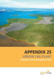 APPENDIX 25 - Arrow Energy