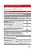 Sadzobník kartových poplatkov – firemné platobné karty ... - Citibank - Page 5