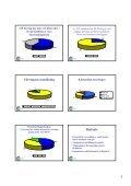 SBGF610305 Utveckling av infrastruktur och marknad för ... - SGC - Page 7
