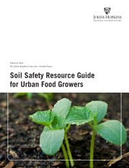 CLF Soil Safety Guide