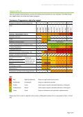 Programme Delivery Timeline to June 2013 - Zero Carbon Hub - Page 5