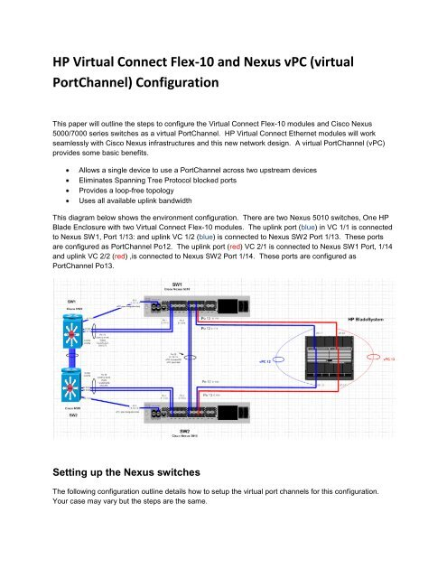 Virtual Connect Flex-10 with Nexus vPC Setup pdf - Sallustio ch