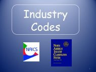 Industry Codes