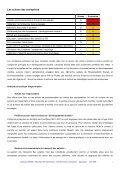 Télécharger le C.R. en PDF - Portes-lès-Valence - Page 5
