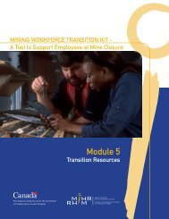 Module 5: Transition Resources - MiHR