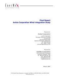 Final Report Avista Corporation Wind Integration Study