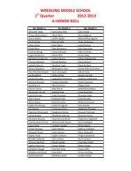 WREDLING MIDDLE SCHOOL 1 Quarter 2012-2013 A HONOR ROLL