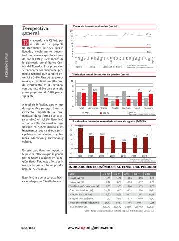 Perspectivas. Edicion 223. noviembre 2012 - Ekos Negocios
