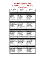 WREDLING MIDDLE SCHOOL 1st Quarter 2012-2013 A HONOR ...