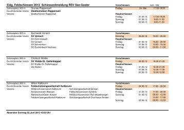 Eidg. Feldschiessen 2013 Schiesszeitmeldung RSV See-Gaster