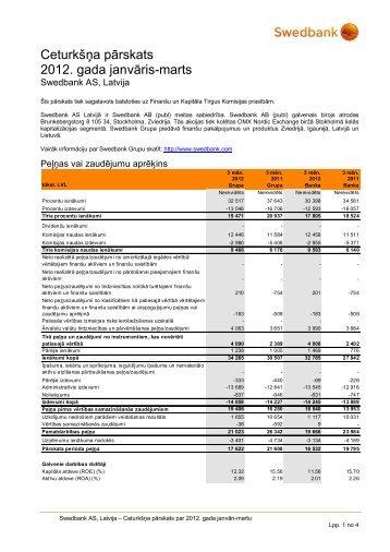 Swedbank AS konsolidētie finanšu pārskati uz 2012. gada 31. martu