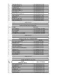 File No.RET/301-10/2008 dated at Chennai 2 the 26.6.2009 LIST OF ... - Page 4