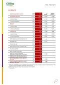 Press release 2010 - Groupe Casino - Page 4