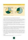Infecciones en consumidores de drogas, 1986-2009 - Plan Nacional ... - Page 3