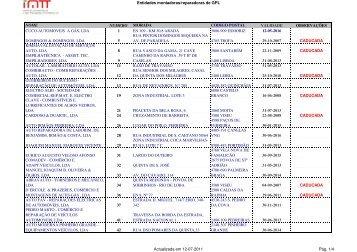Entidades Montadoras e Reparadoras de GPL_AUTO 07-07 ... - IMTT